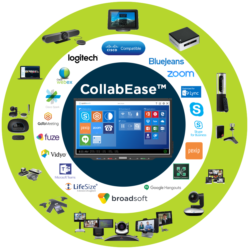 Integrate with Any Video Conferencing or Collaboration Application
